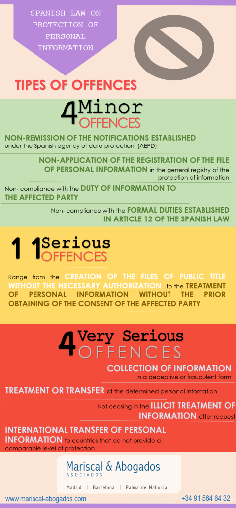 a research on the legal system of spain A civil law system is generally more prescriptive than a common law system  summary of differences between civil law and common law legal systems.