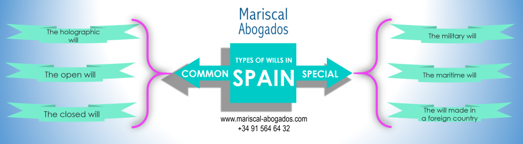 Types of Wills in Spain