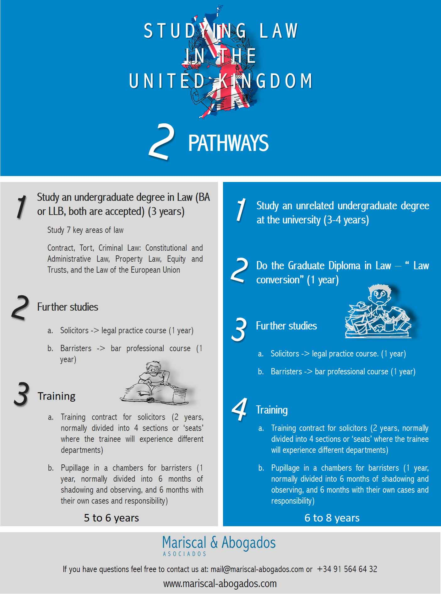74 2016 Studying Law in the United Kingdom