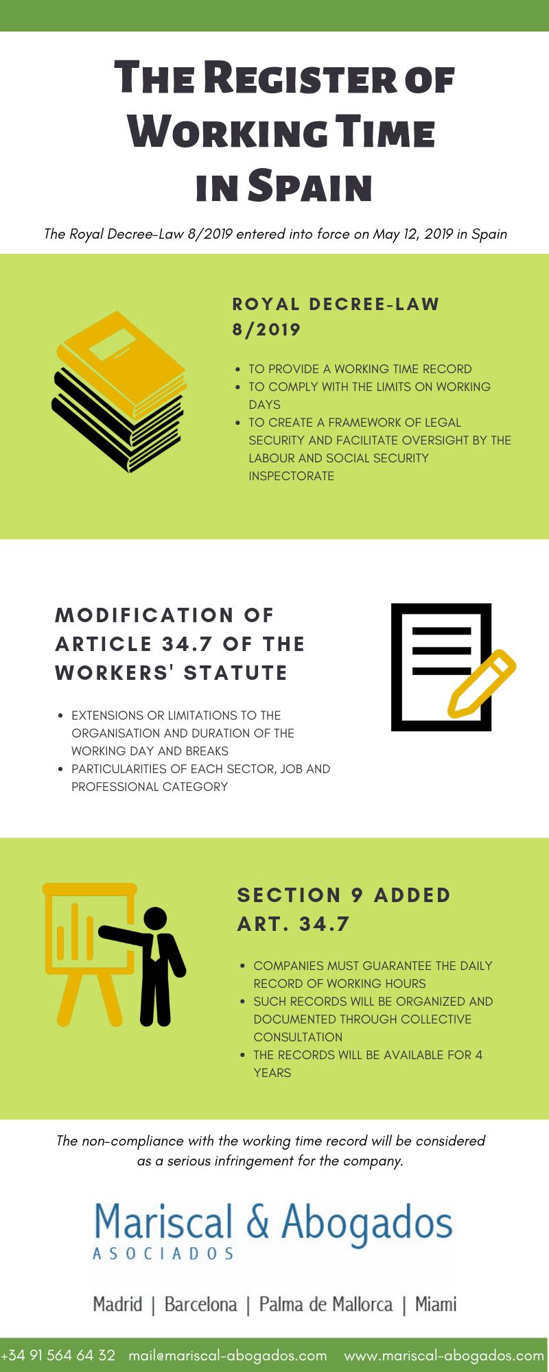 Desayuno 27_3 - The Register of Working Time in Spain (diapositiva 40 y artículo 23 2019)