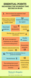 35 2019 Essential points regarding the working time record in Spain