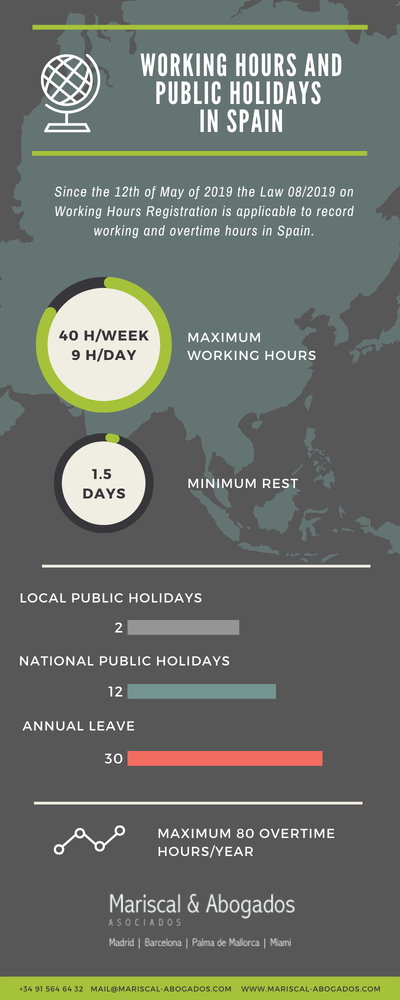 59 2019 Labour Law in Spain provisions on working hours and public holidays