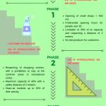 Trade de-escalationplan in Spain