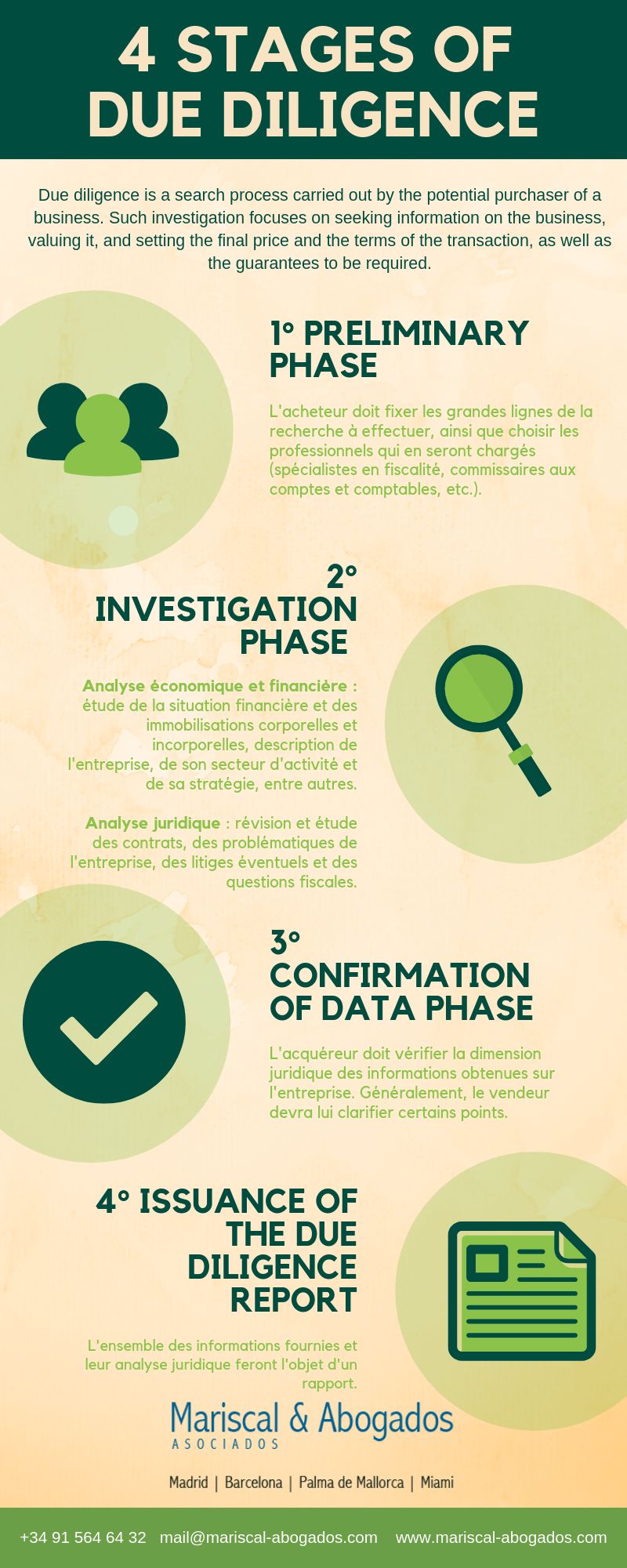 28 2015 4 stages of due diligence