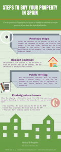157 2014 Steps to buy your property in Spain