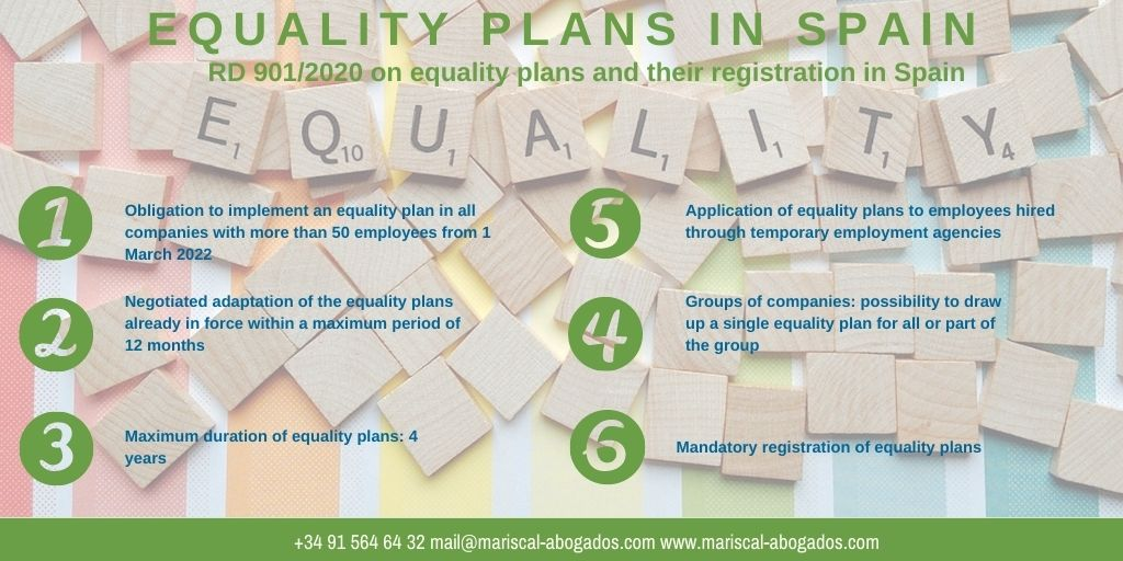Equality plans and their registration in Spain