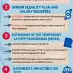 Relevant labour milestones in Spain for 2021