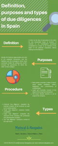 22 y 23 2015 Definition, purposes and types of due diligences in Spain
