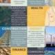 Spain Entrepreneurial Strategy