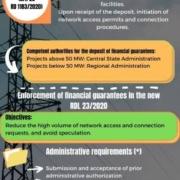 enforcement financial guarantees