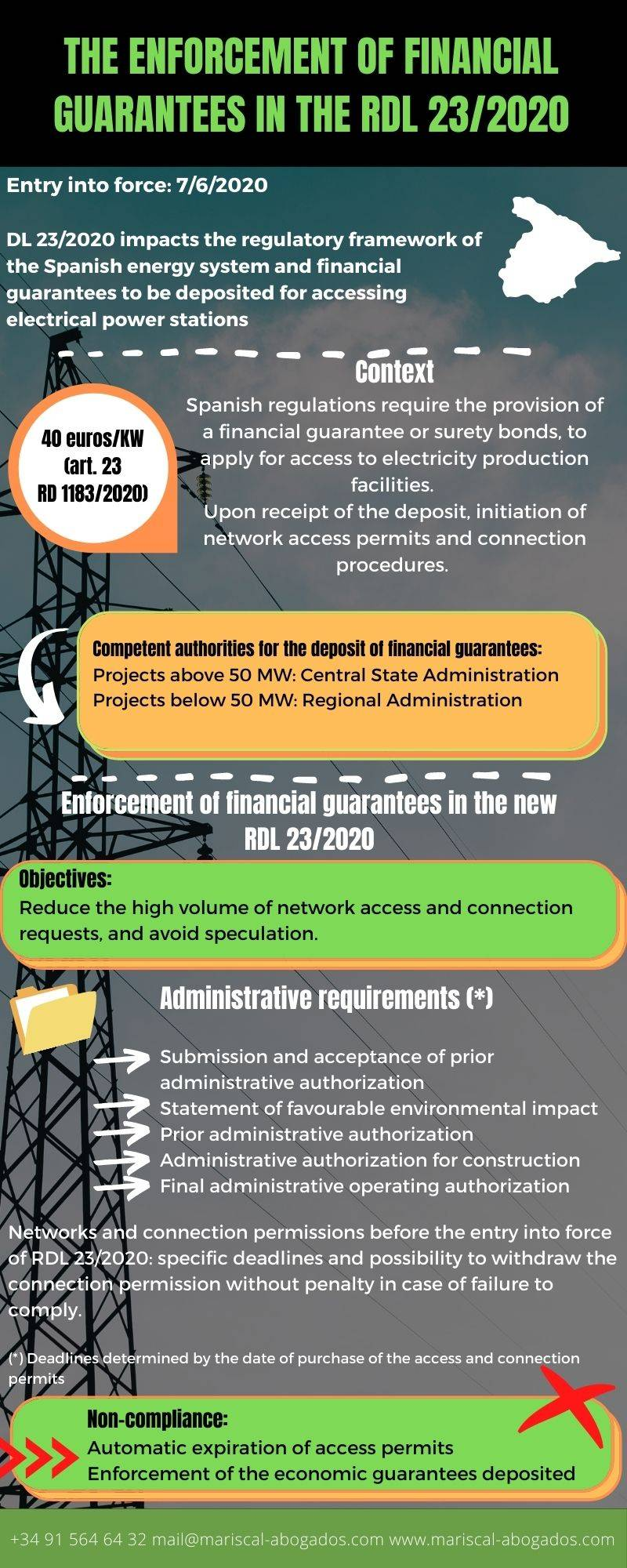 The enforcement of financial guarantees in photovoltaic projects in Spain