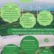 advantages wind energy