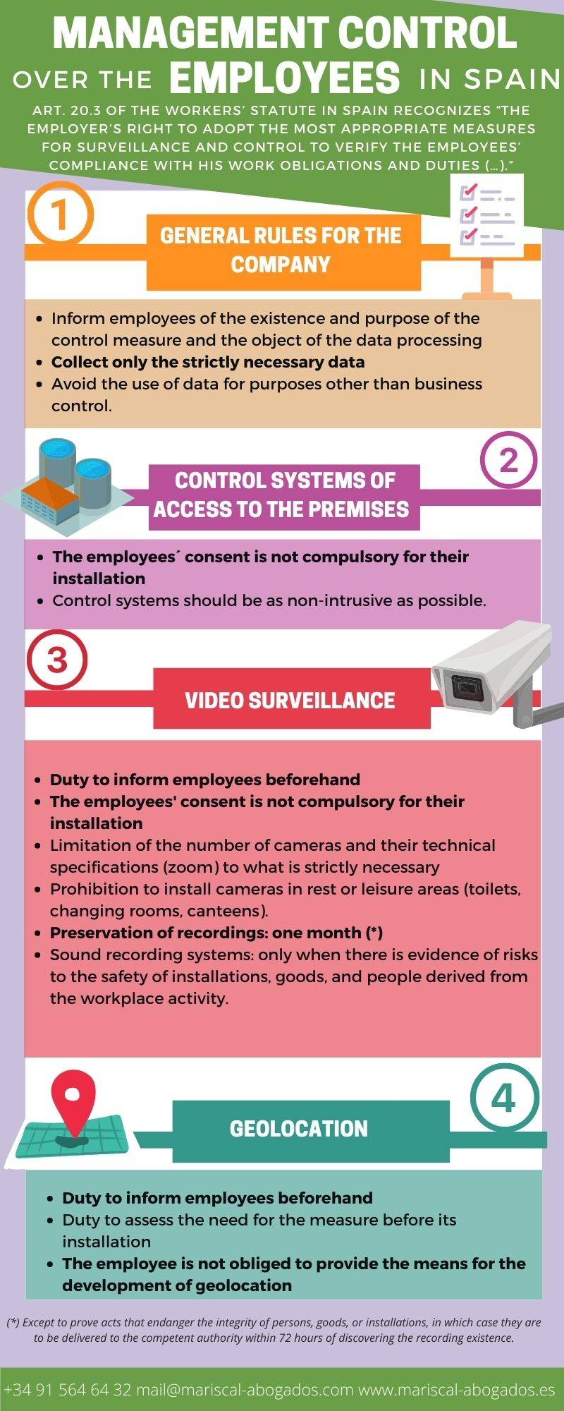 Control over the employees in Spain