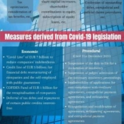 measures prevent insolvency