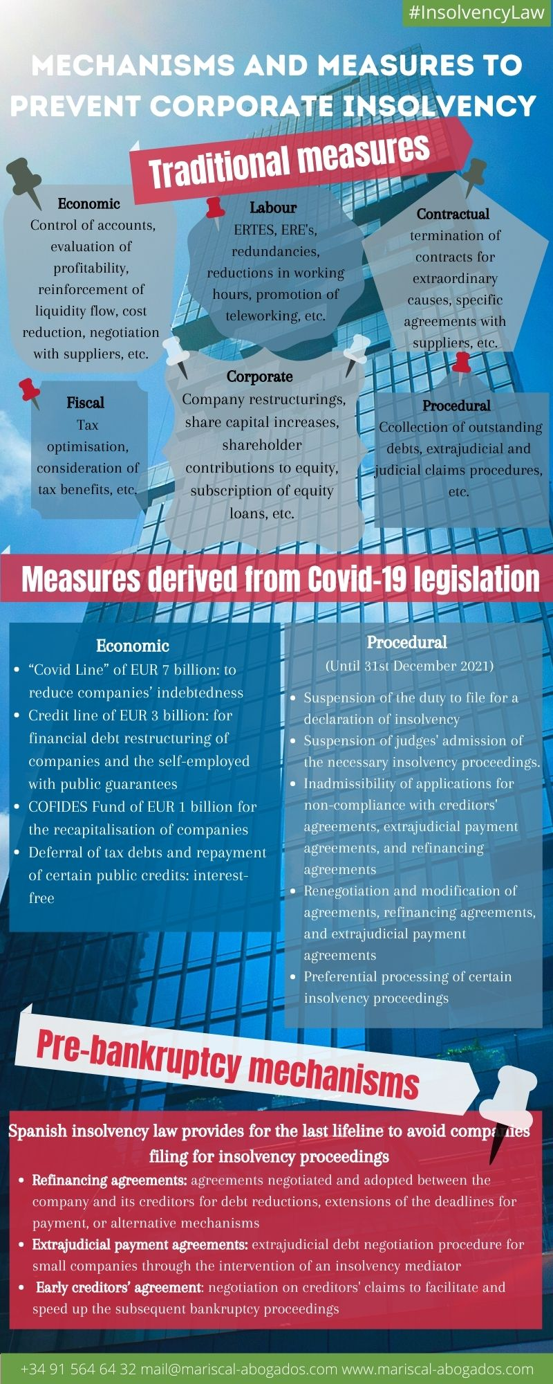 Mechanisms and measures to prevent corporate insolvency in Spain